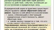 Имеет ли закон обратную силу в России